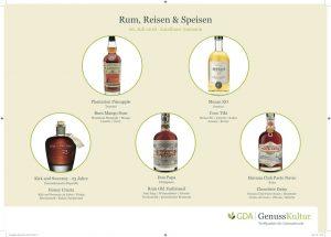 Rum,Reisen, Speisen